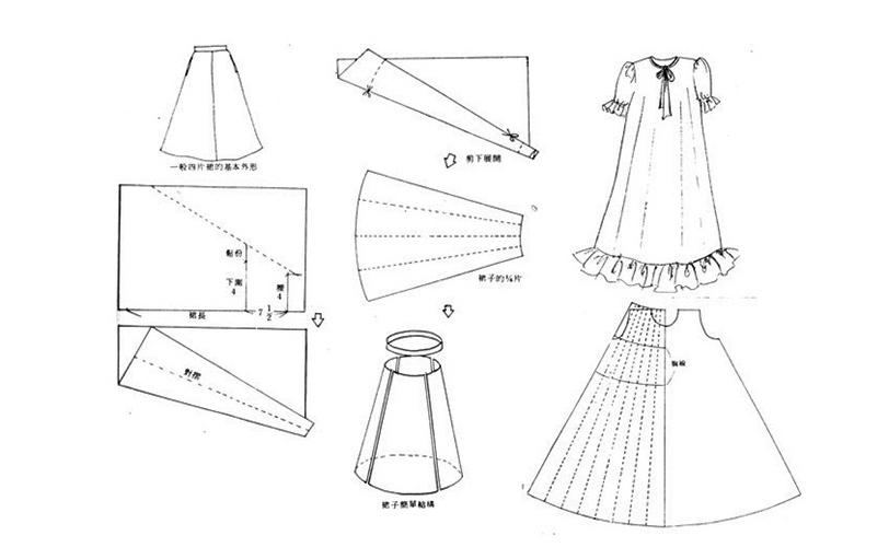 服裝打版技術與教學 - 圖稿